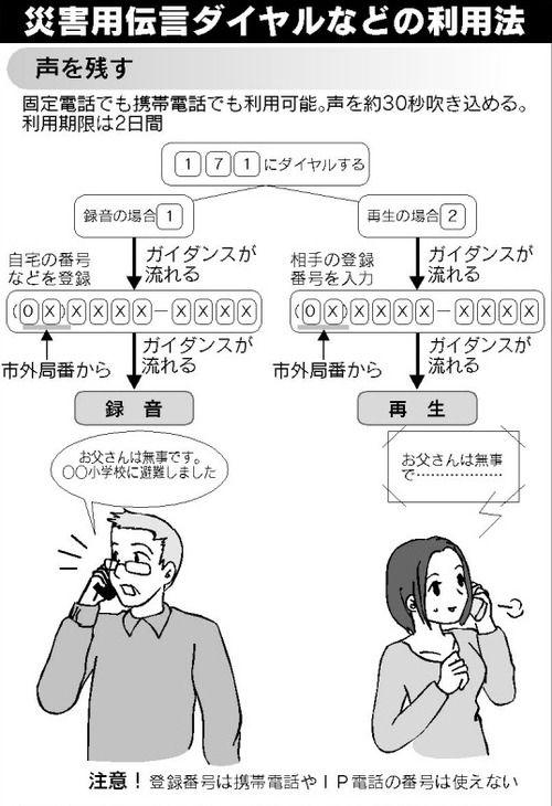 災害伝言ダイヤル