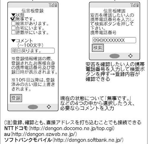 災害伝言ダイヤル2