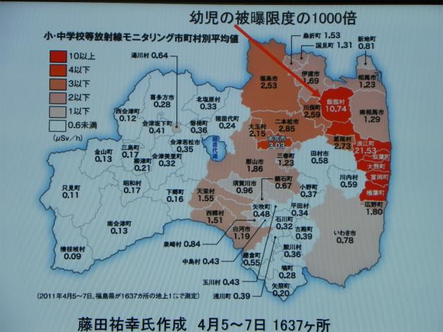福島県内の小中学校放射能汚染モニタリング数値